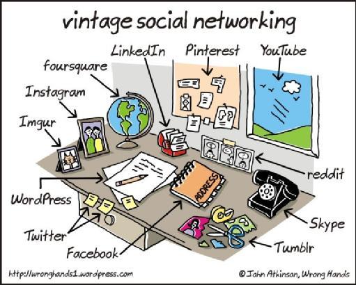 list christian social networks